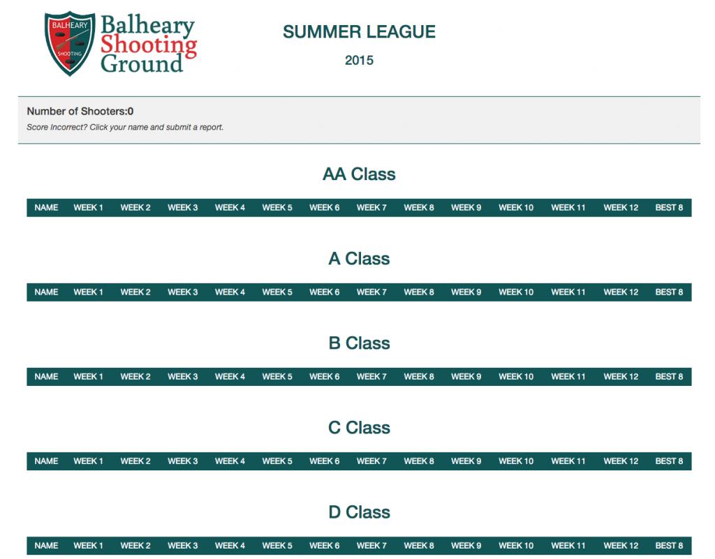 Sample Online Score Board